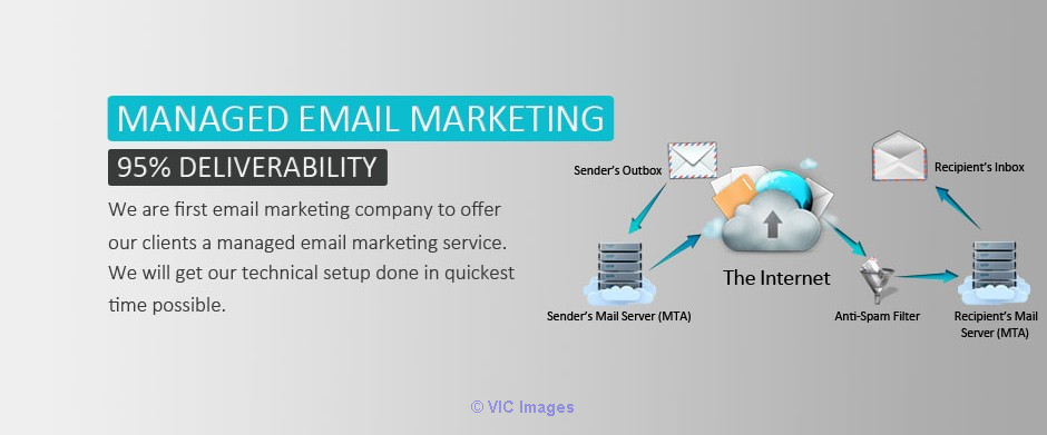 Best Vps email marketing server for small and larg business. Multiple  Kimberley, South Africa Classifieds